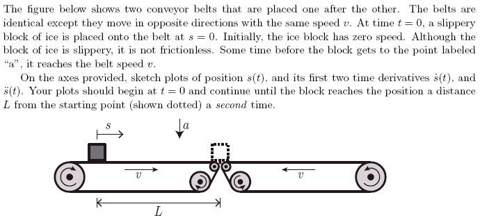 Second conceptual problem for block on a conveyor belt