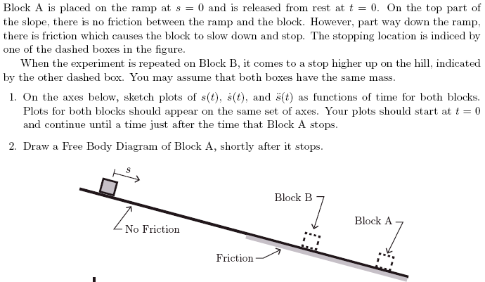 simple concept problem with a block on a slope