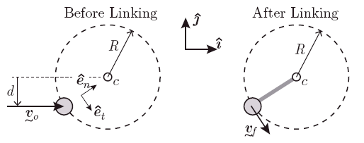 Espoo link diagram