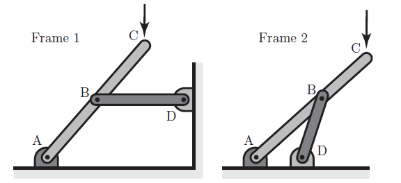 Figure showing two frames. Each frame consists of two rods. The rods are pinned together at joint B. One rode is a three force member. The other is a two force member.
