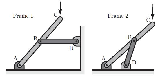 frames statics - page 2