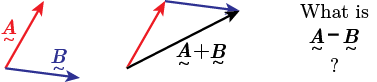 Graphical representation of vector subtraction.